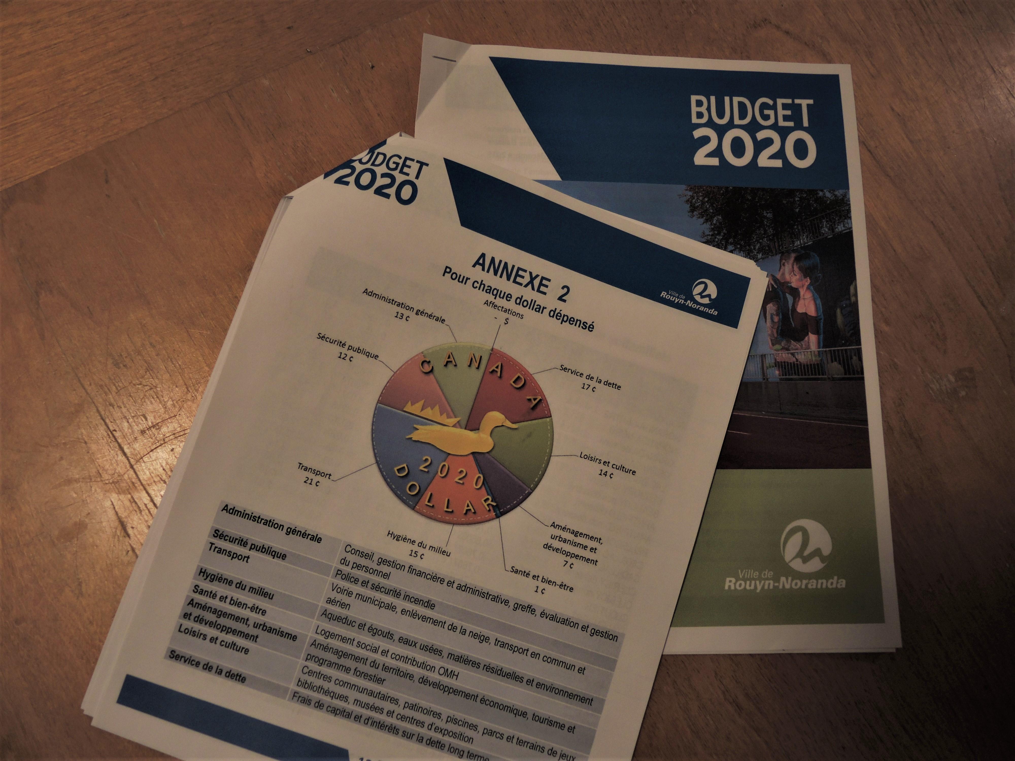 Budget Rouyn-Noranda 2020