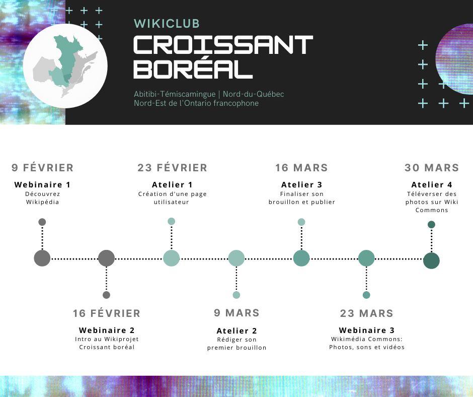Webinaires WikiClub Croissant boréal