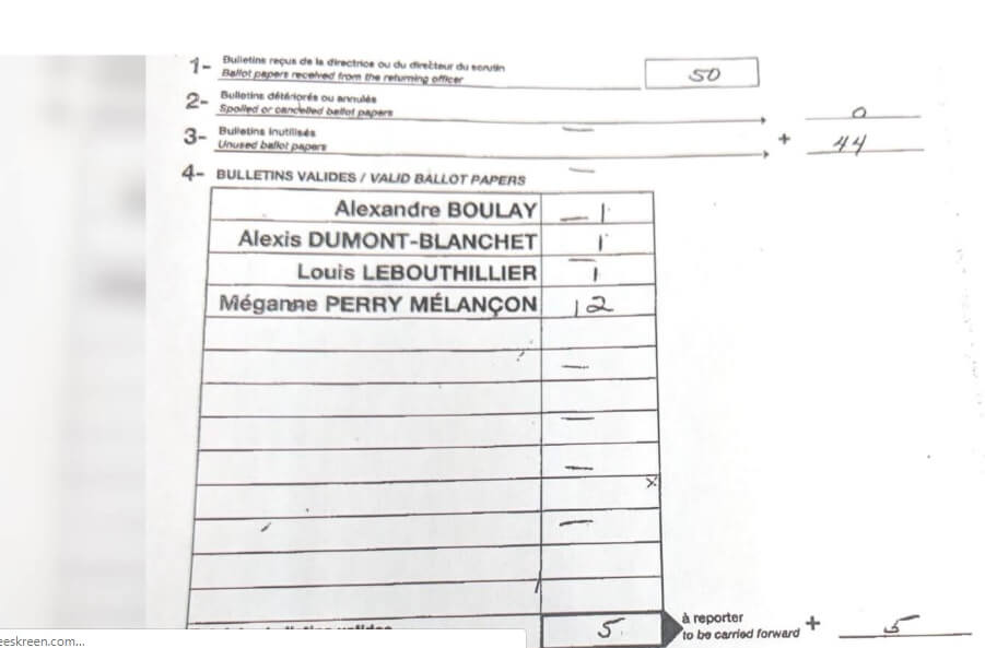 enquete sur le scrutin a Gaspe