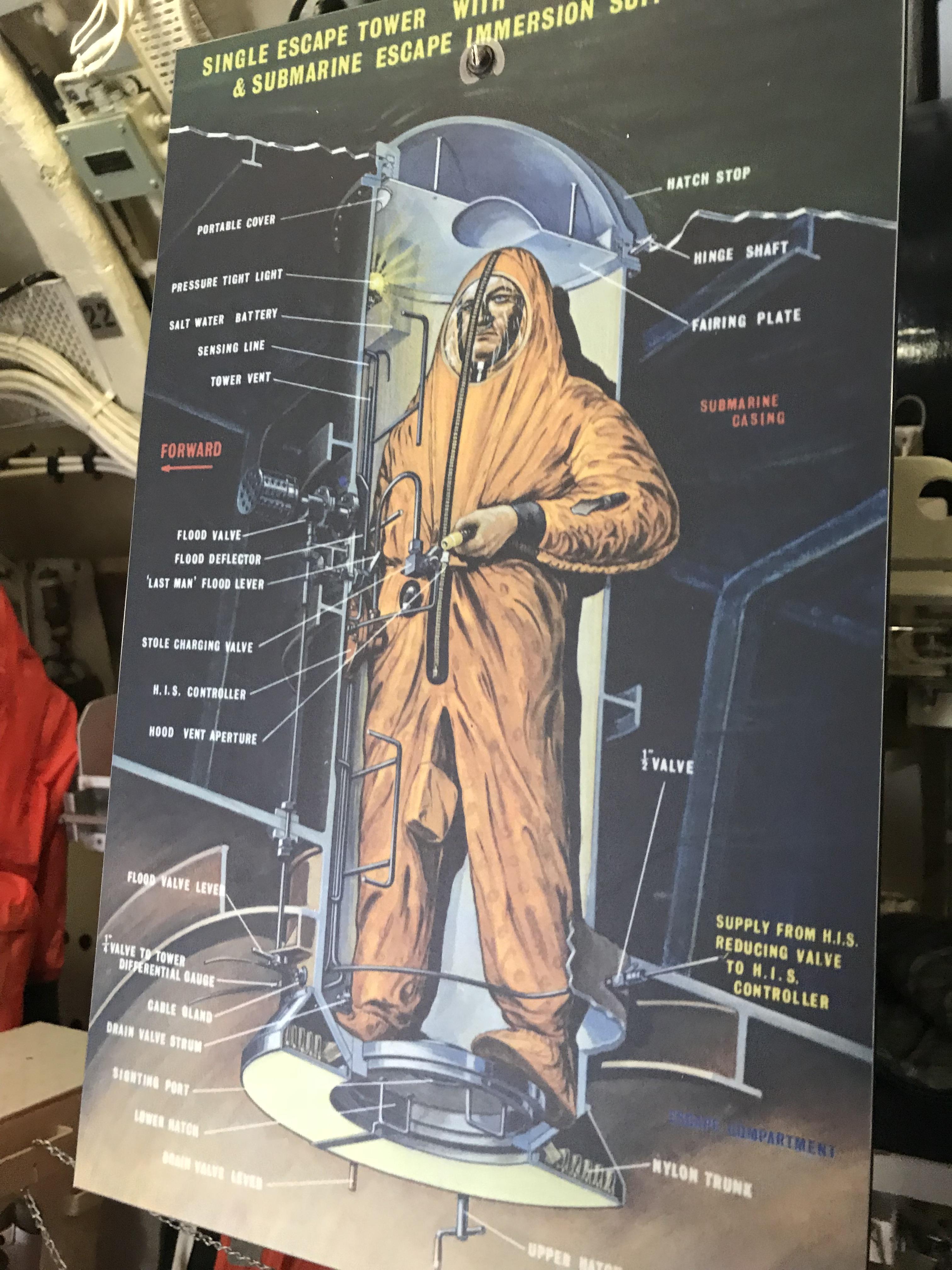 Lors d'une visite du sous-marin