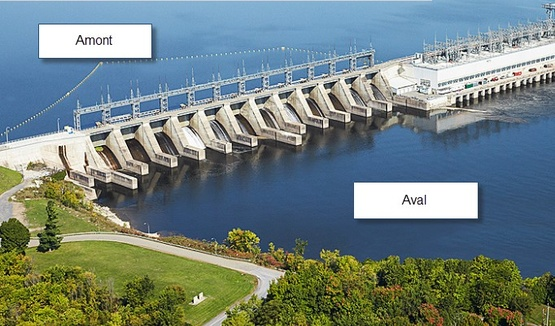 Barrage Hydro Québec Carillon